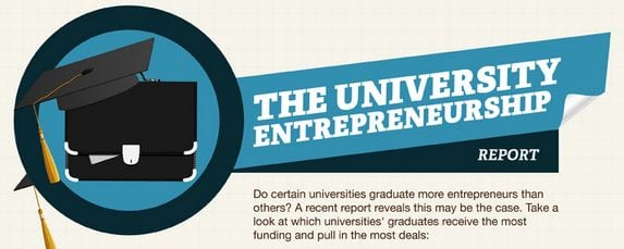 Photo of The University Entrepreneurship [INFOGRAPHIC]