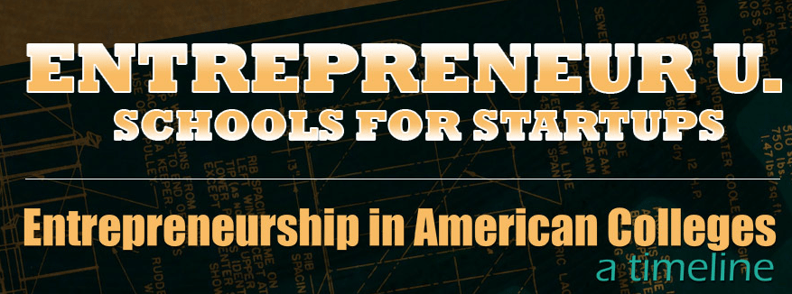 Photo of Entrepreneur U: School for Startups [INFOGRAPHIC]