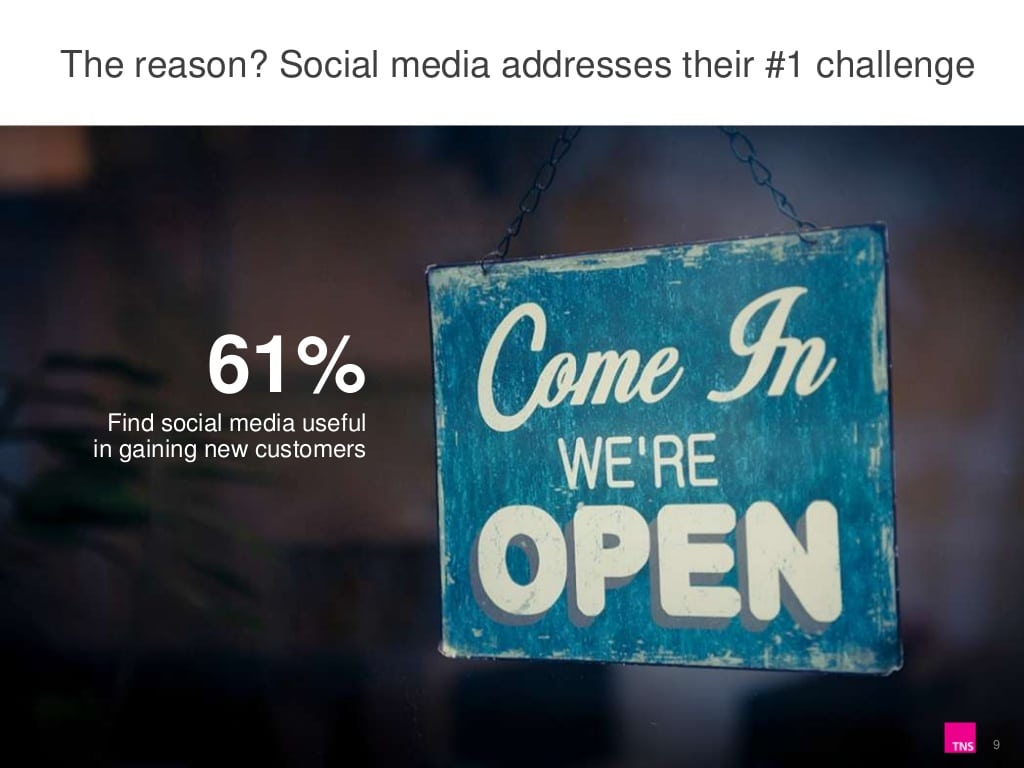 Photo of How Social Media is Driving Growth for Businesses