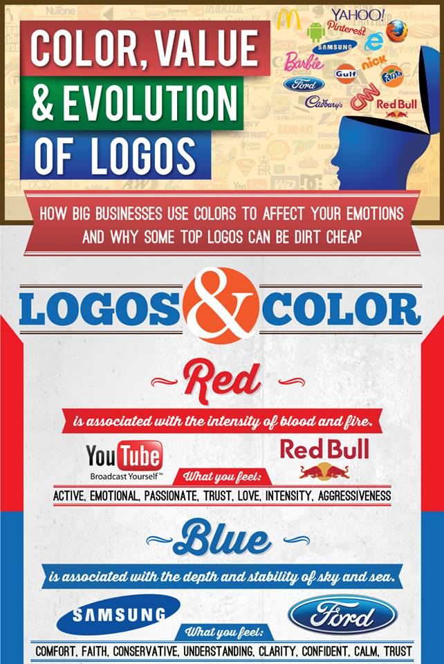 Photo of How The Big Business Uses The Emotional Power of Logos [INFOGRAPHIC]