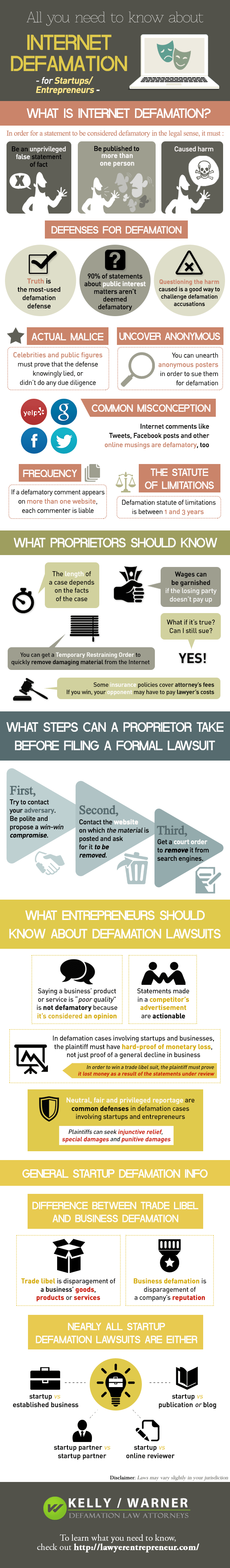 Inforgraphic Credit: Lawyer Entrepreneur