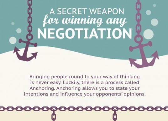Photo of A Secret Weapon for Winning any Negotiation: Anchoring [INFOGRAPHIC]