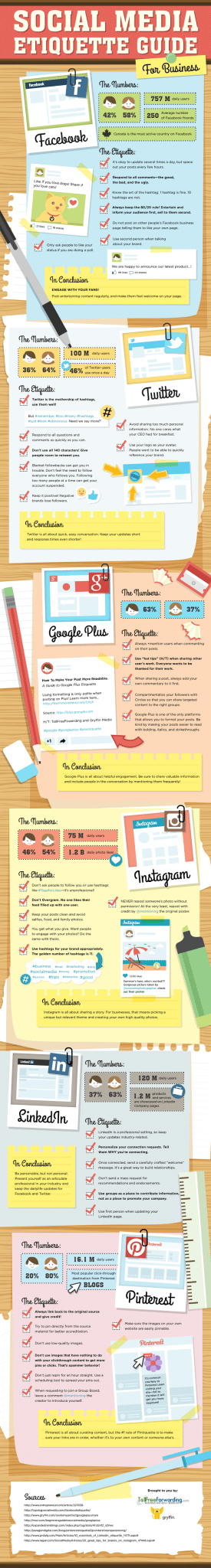 Photo of Social Media Etiquette Guide For Business [INFOGRAPHIC]