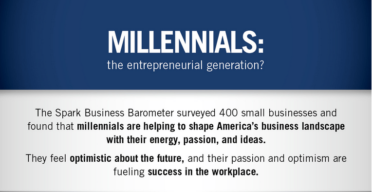 Photo of Millennials: The Entrepreneurial Generation? [INFOGRAPHIC]