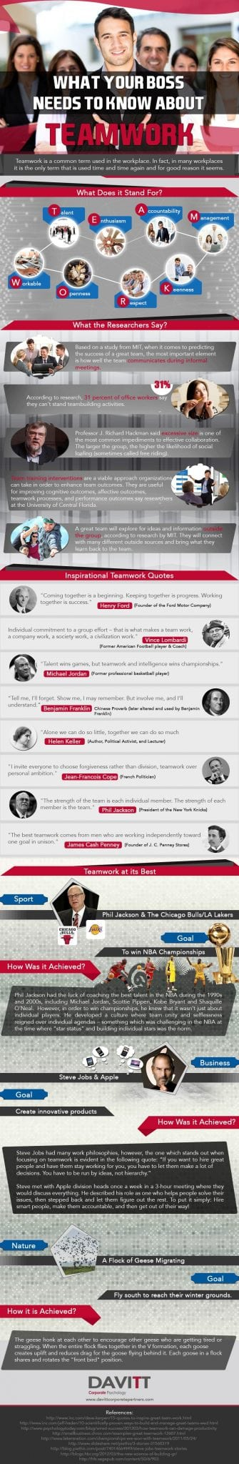 Photo of What Your Boss Needs to Know About Teamwork [INFOGRAPHIC]