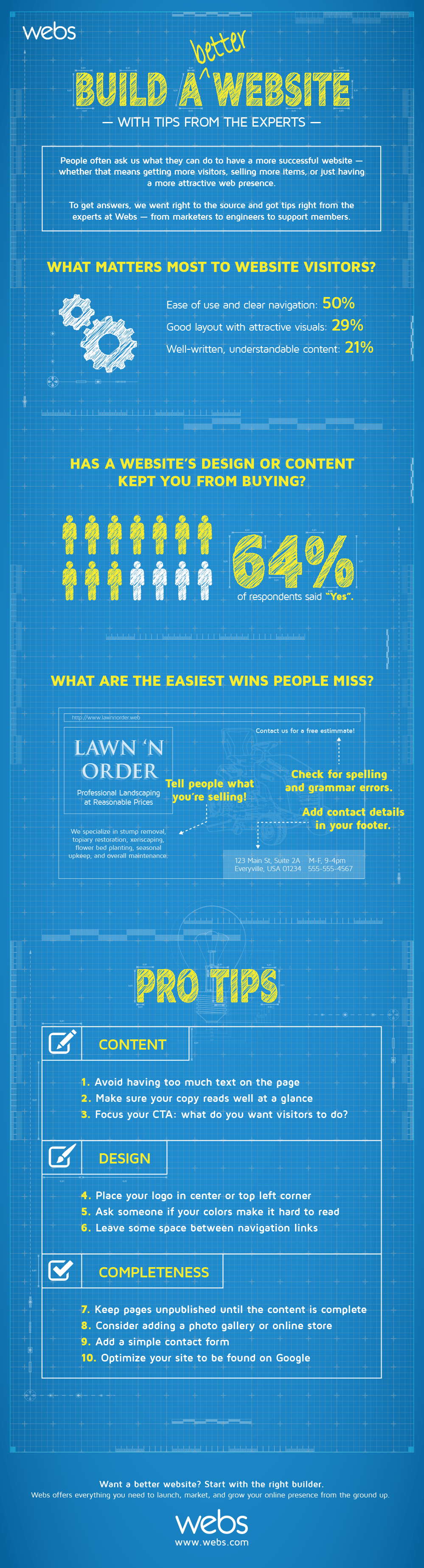 Photo of Build a Better Website [INFOGRAPHIC]