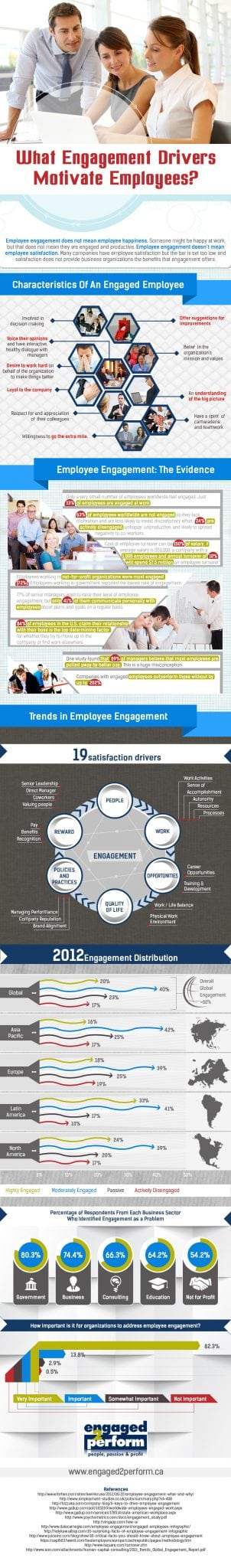 Photo of What Engagement Drivers Motivate Employees? [INFOGRAPHIC]