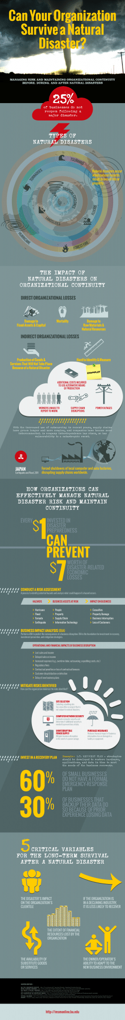 Photo of Can Your Organization Survive a Natural Disaster? [INFOGRAPHIC]
