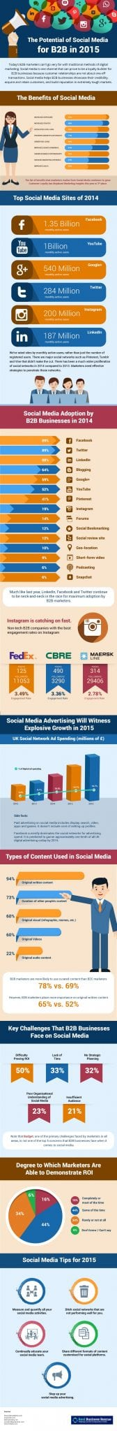 Photo of How B2B Businesses Are Tackling Social Media In 2015 [INFOGRAPHIC]