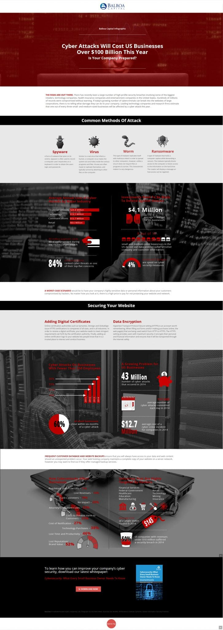 Photo of Cyber Attacks: Is Your Company Prepared?