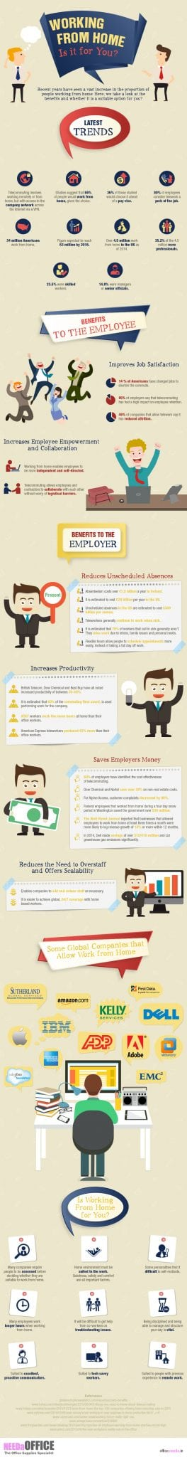 Photo of Working from Home – Is It for You? [INFOGRAPHIC]