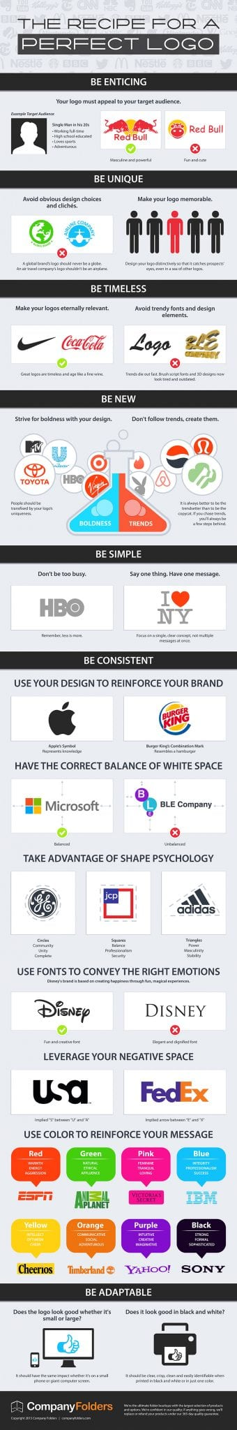 Photo of The Recipe for a Perfect Logo [INFOGRAPHIC]