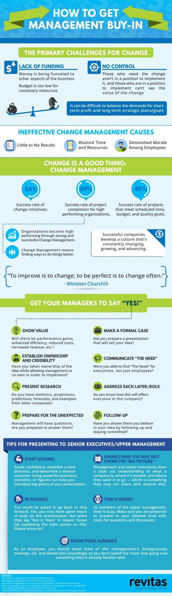 Photo of How to Get Management Buy-In [INFOGRAPHIC]