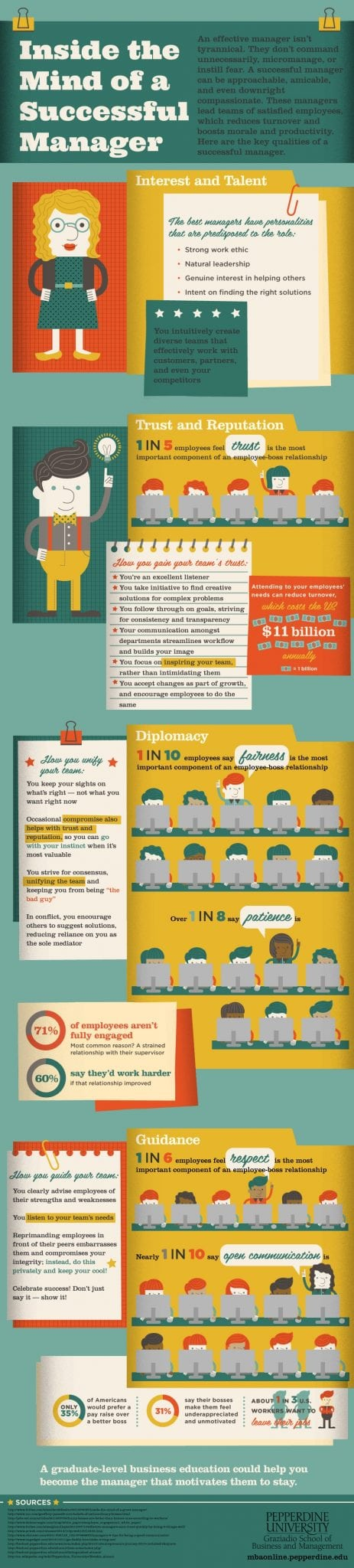 Photo of Inside the Mind of a Successful Manager [INFOGRAPHIC]