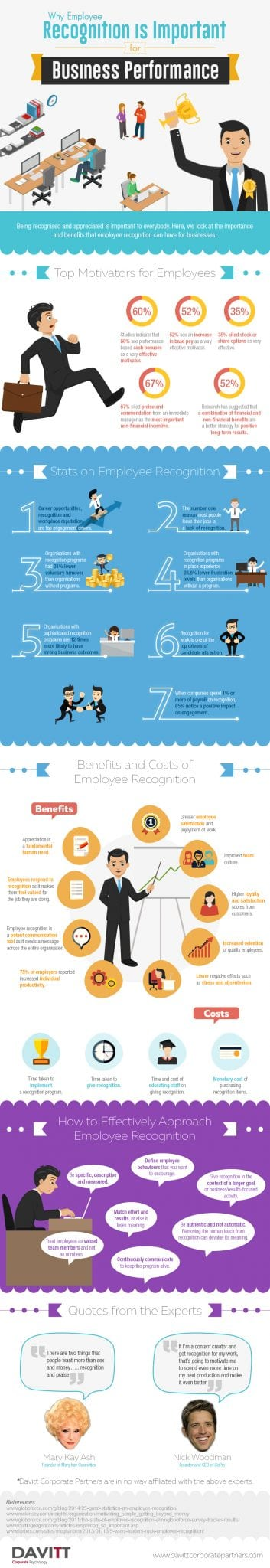 Photo of Why Employee Recognition is Important