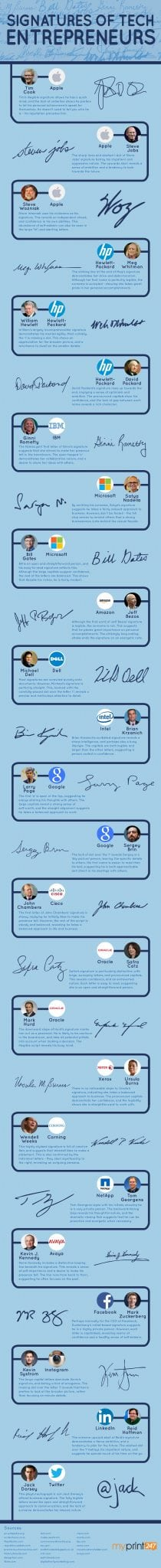 Photo of What the Signatures of 25 Top Tech Entrepreneurs Say About Their Personalities [INFOGRAPHIC]