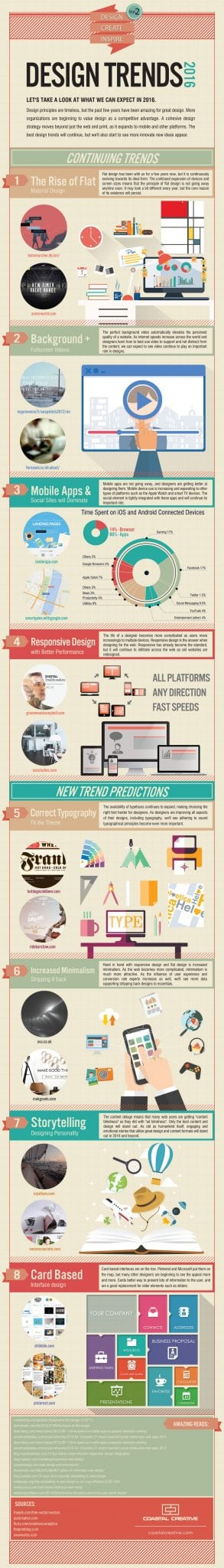 Photo of 8 Design Trends for 2016 [INFOGRAPHIC]