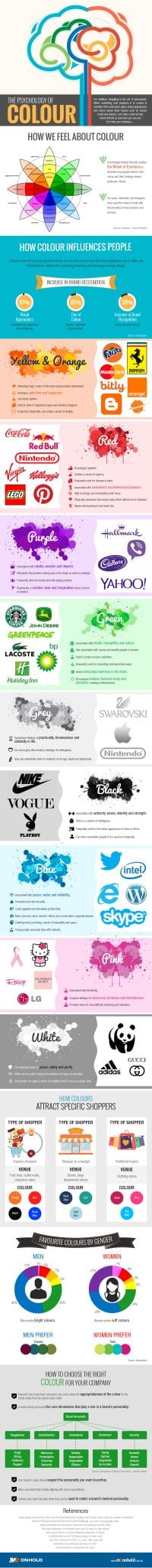 Infographic – The Psychology of Colour