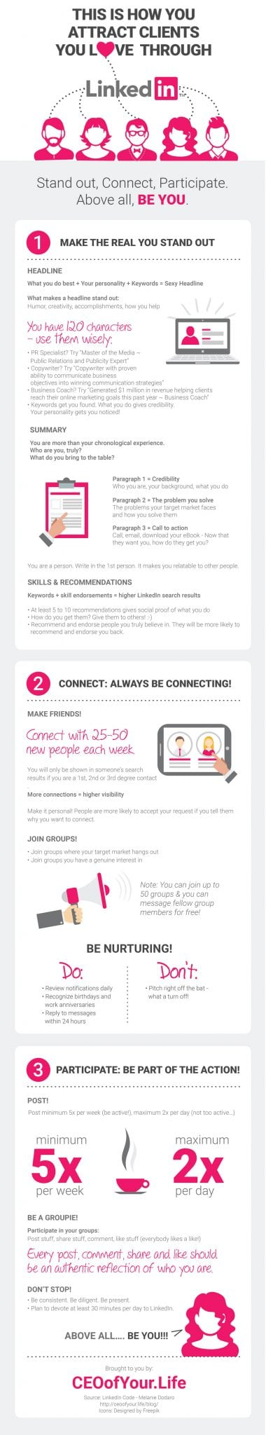 Photo of How to Clients You Love through Linkedin [INFOGRAPHIC]
