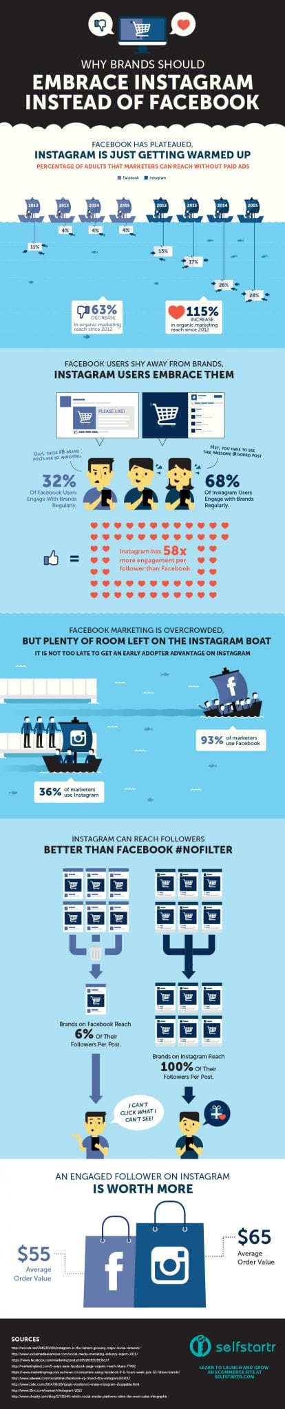 Photo of Why Brands Should Embrace Instagram Instead of Facebook [INFOGRAPHIC]