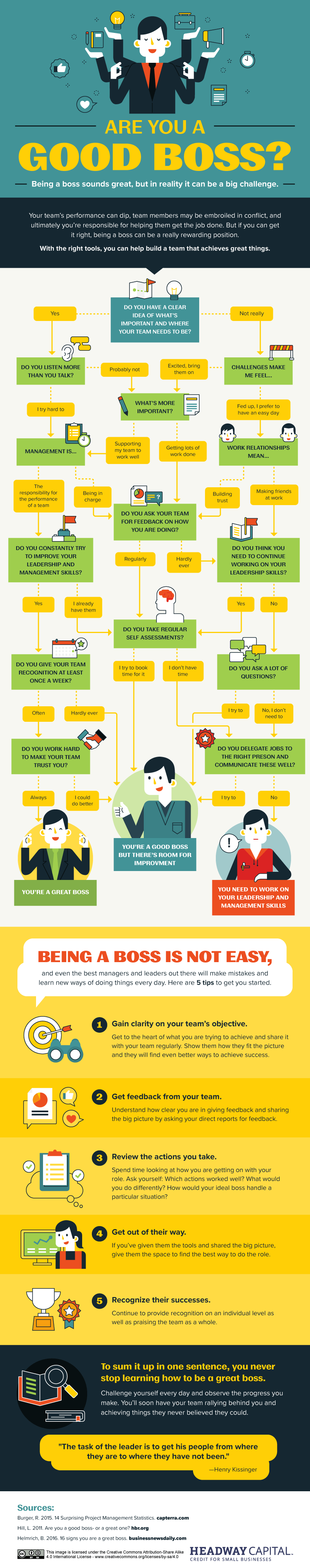 Photo of Are You a Good Boss? [INFOGRAPHIC]