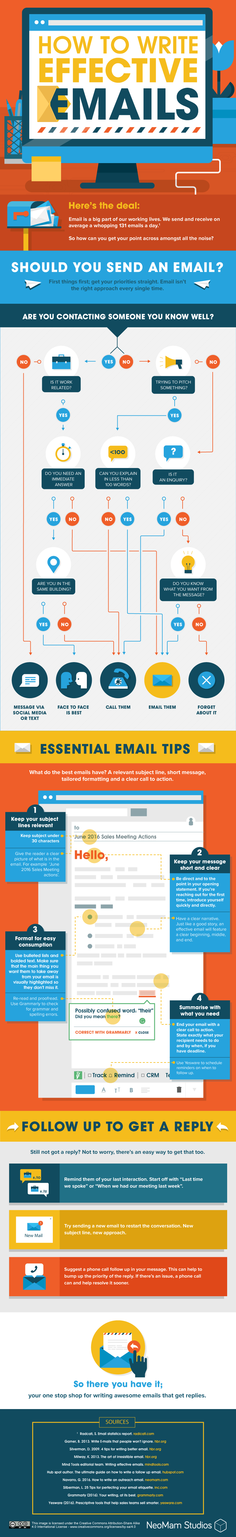 Photo of Your Guide To Writing Effective Emails [INFOGRAPHIC]