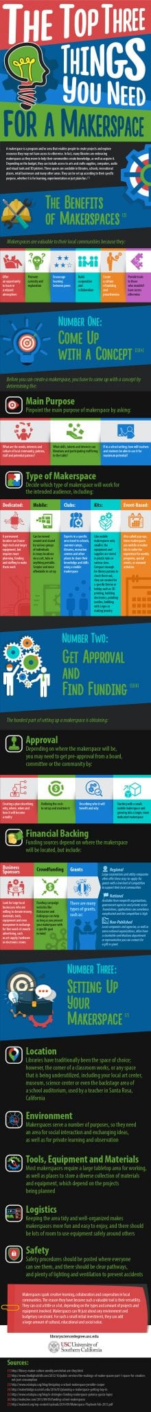 Photo of The Benefits of Creating Makerspaces [INFOGRAPHIC]