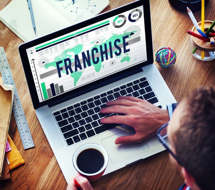 Photo of Franchising: The Corporate Ladder is Broken. Create Your Own [INFOGRAPHIC]