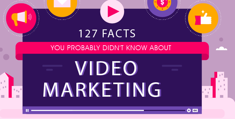 Photo of 127 Facts You Probably Didn't Know About Video Marketing [INFOGRAPHIC]