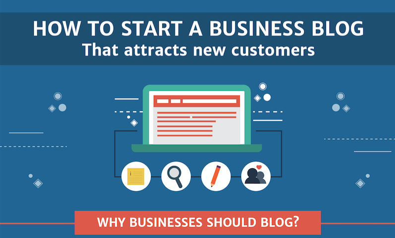 Photo of How to Start a Business Blog? [INFOGRAPHIC]