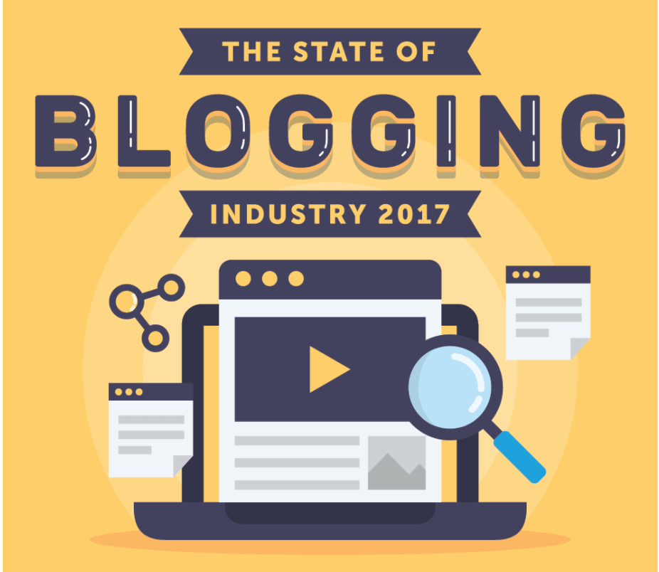 Photo of The State of Blogging Industry 2017 [INFOGRAPHIC]