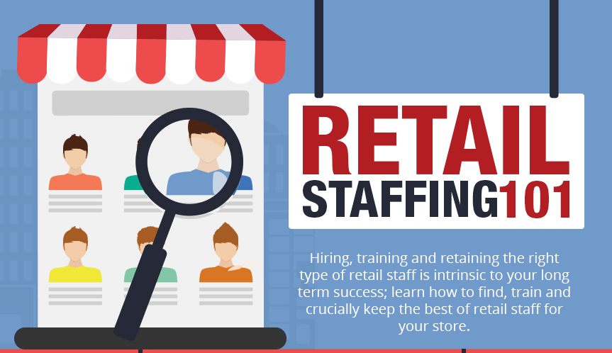 Photo of Hiring, Training & Retailing Retail Staff [Infographic]