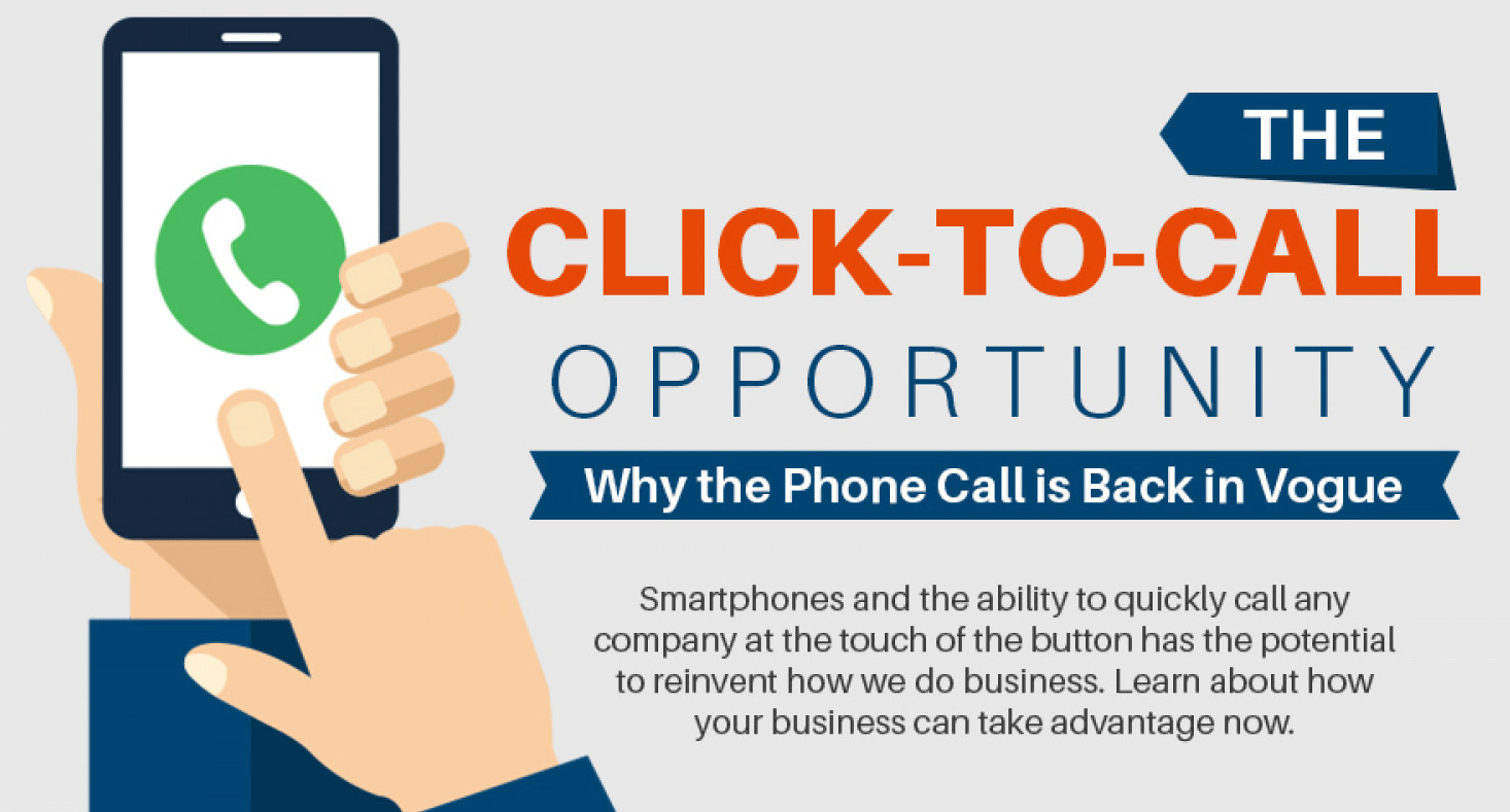 Photo of The Click-to-Call Opportunity – Why the Phone Call is Back in Vogue [Infographic]