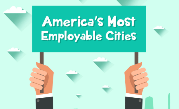 Photo of The Most Employable Cities In America- [Infographic]