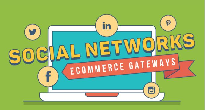 Photo of What Do You Get When You Combine Social Media and Ecommerce?- [Infographic]