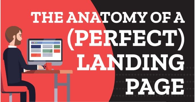 Photo of A Beginner-Friendly Guide To Creating A Landing Page- [Infographic]
