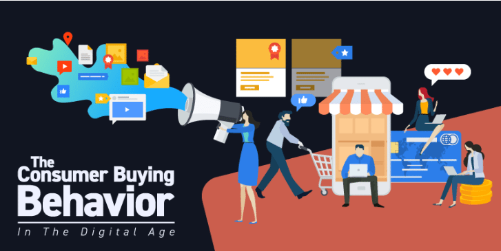 Photo of The Consumer Buying Behavior in the Digital Age- [Infographic]