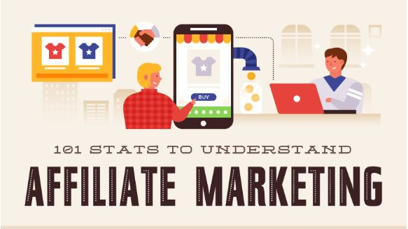 Photo of Things You Should Know About Affiliate Marketing [Infographic]