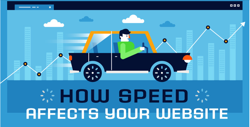 Photo of How Speed Can Hurt Online Businesses?- [Infographic]