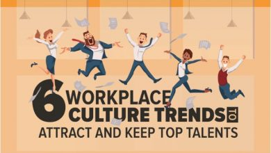 Photo of 6 Workplace Culture Trends to Attract and Keep Top Talents- [Infographic]