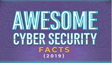 Photo of Cybercrime is a Big Deal for Small Businesses- [Infographic]