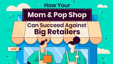 Photo of The Mom-and-Pop Shop Isn't Dead- [Infographic]