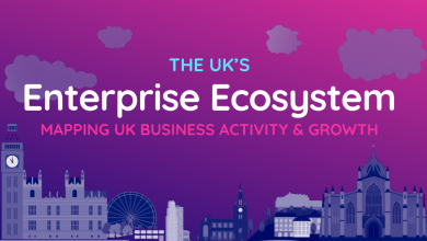 Photo of The Best Cities in the UK For Startups- [Infographic]