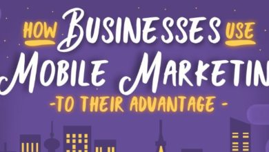 Photo of How to Leverage Your Mobile Marketing Strategy in 2019 – [Infographic]