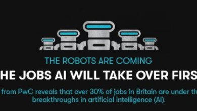 Photo of The Jobs Artificial Intelligence Will Take Over First – [Infographic]