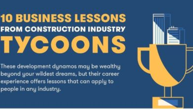 Photo of 10 Business Lessons from the Most Successful Building Tycoons -[Infographic]