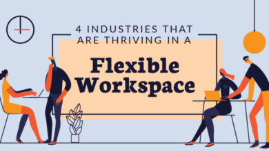 Photo of 4 Industries That Are Thriving in a Flexible Workspace – [Infographic]