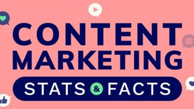 Photo of Effectiveness and Benefits of Content Marketing: How to Make the Best Content -[Infographic]