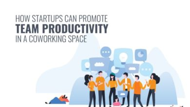 Photo of How Startups Can Promote Team Productivity In a Coworking Space -[Infographic]