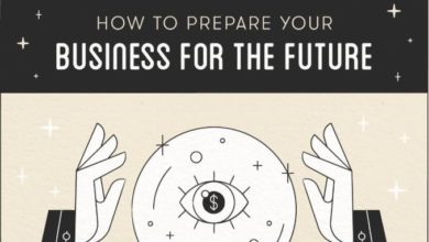 Photo of 15 Ways to Prepare Your Business for the Future – [Infographic]